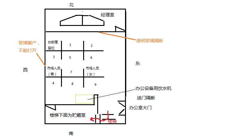 办公室装修电路设计需注意哪些方面